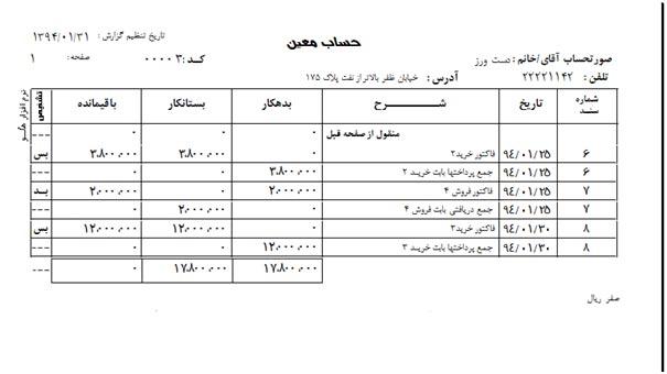 راهکار مشاغل فروشگاه صنایع دستی