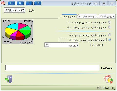 گزارشات نموداری در نرم افزار هلو